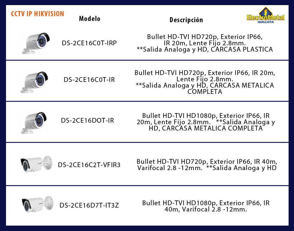 ElectroMetal Quillota - slider-productos-electrometal