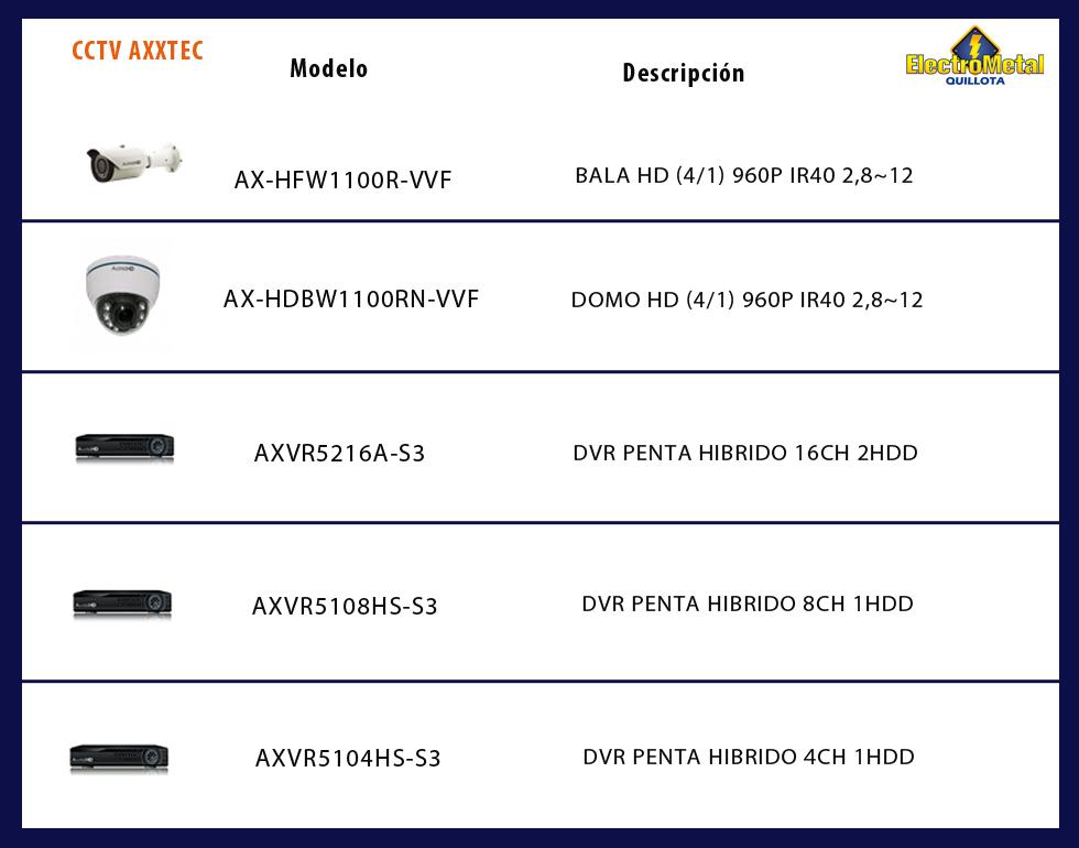 ElectroMetal Quillota - slider-productos-electrometal13