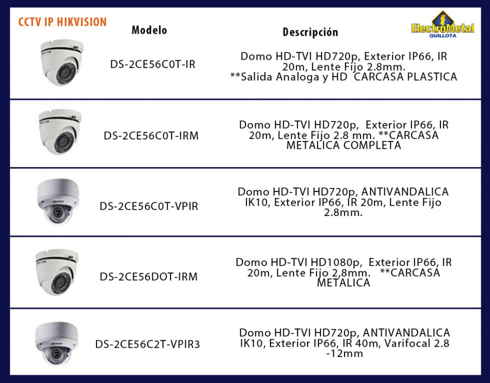 ElectroMetal Quillota - slider-productos-electrometal2