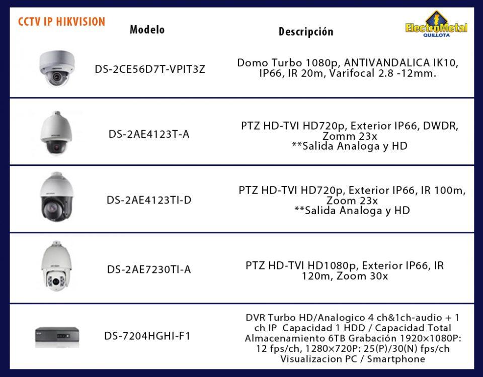 ElectroMetal Quillota - slider-productos-electrometal3