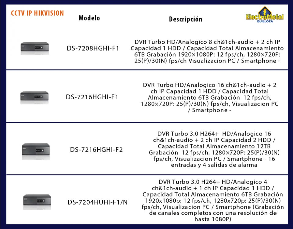 ElectroMetal Quillota - slider-productos-electrometal4